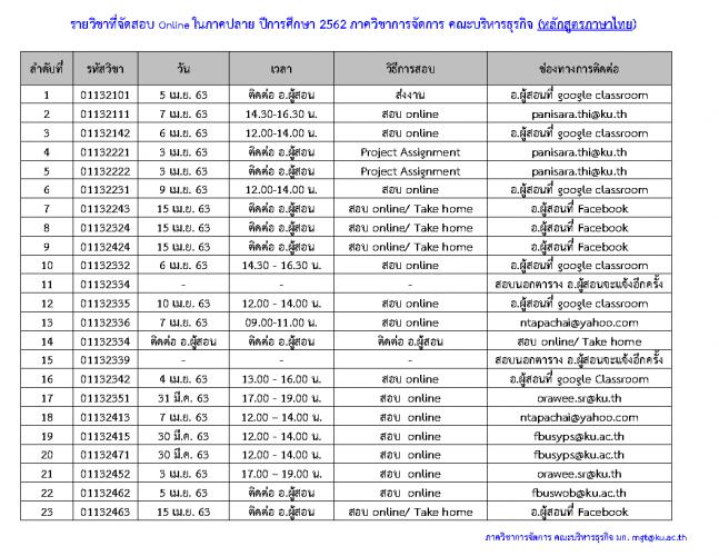 mgt 25-3-63